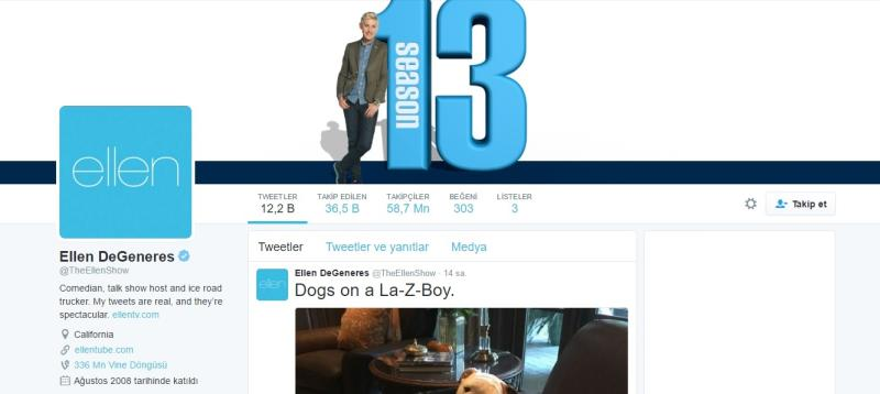 Twitter'daki en popüler 8. hesap Ellen DeGeneres