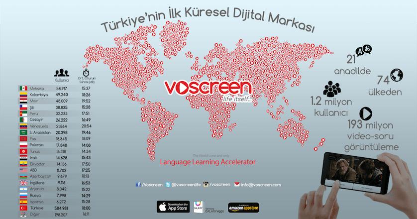 voscreen update