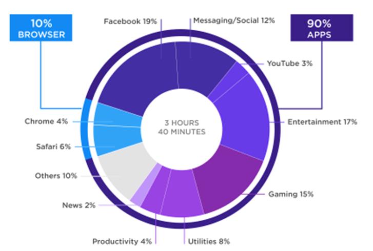Seo-app-indexing-deep-linking-2