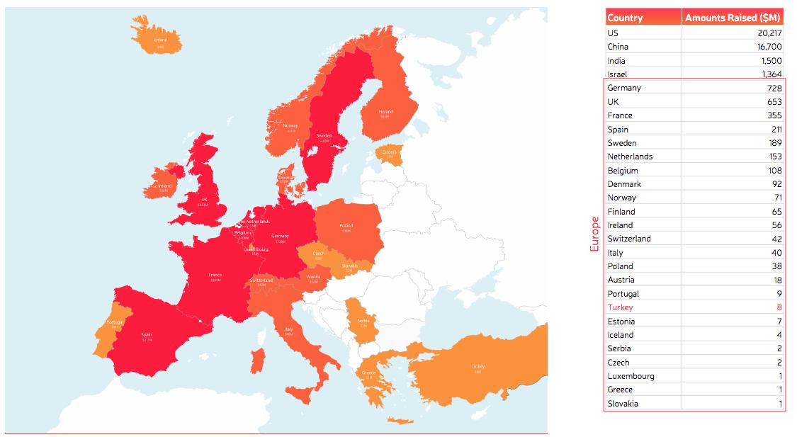 Startups-watch-Avrupa