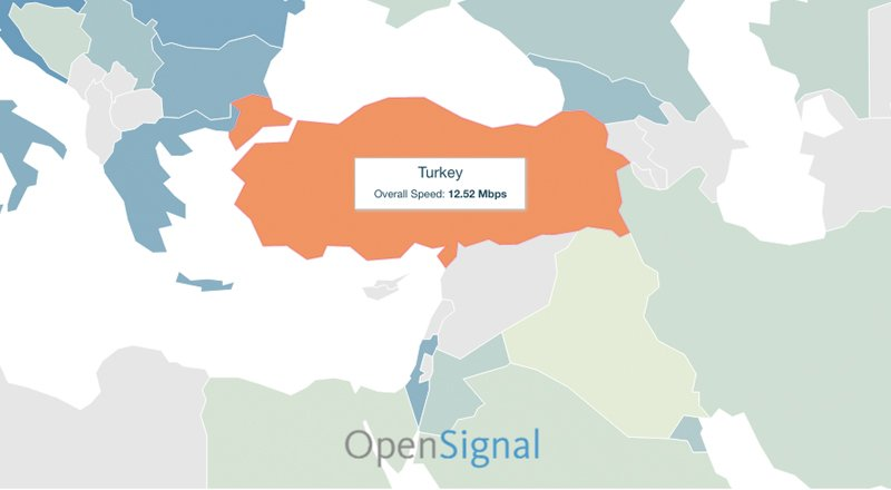 Opensignal-turkiye-3g-sebeke