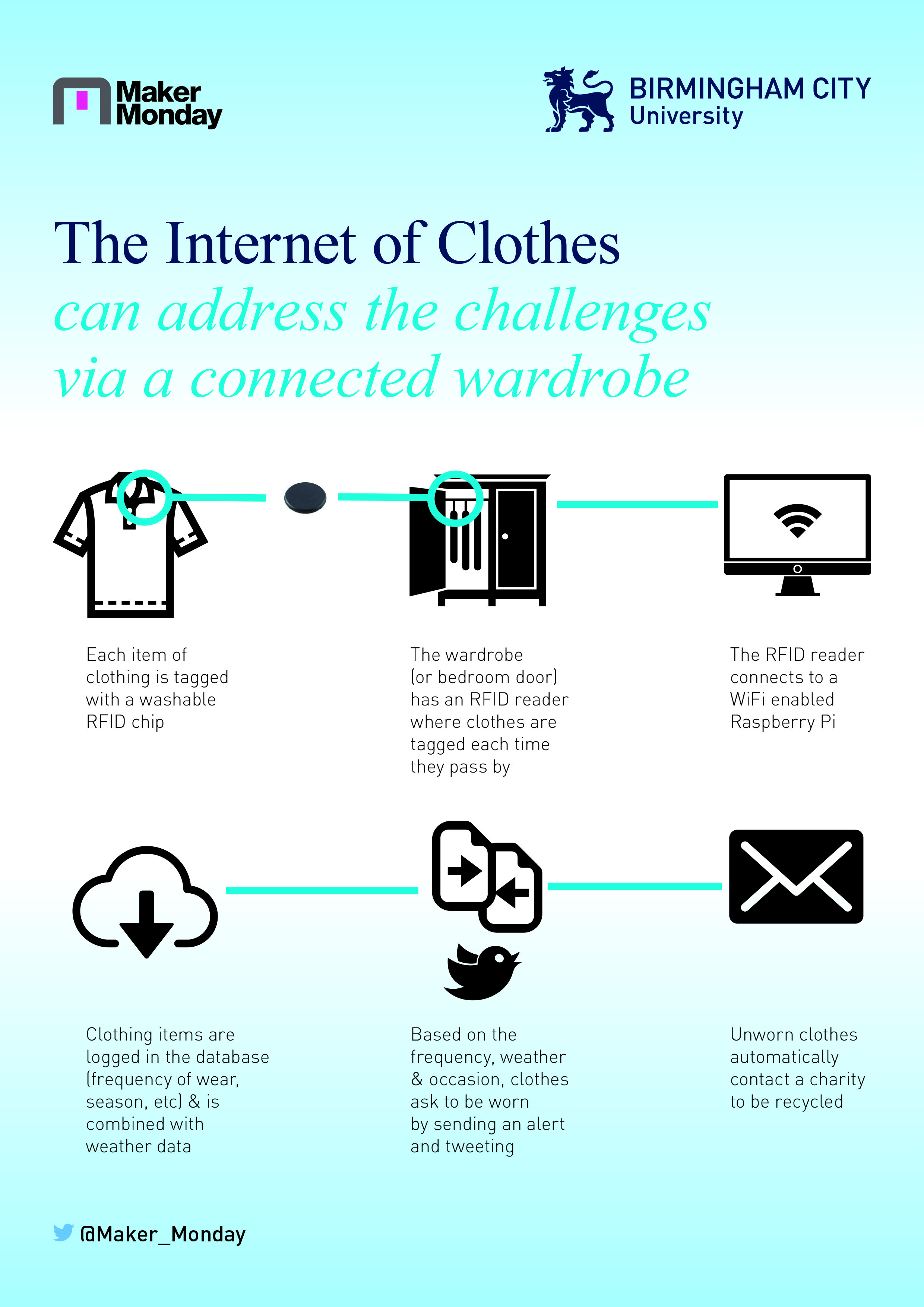 internet-of-clothes-inforgraphic-131148780281666863