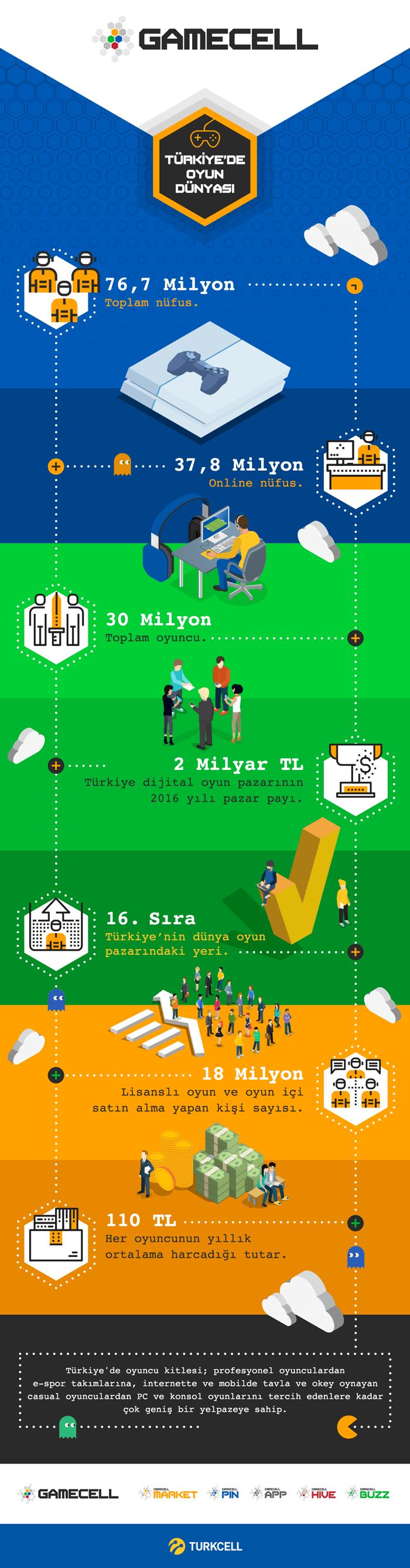 gamecell-infografik