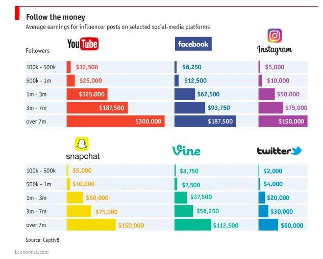 celebrity-social-media