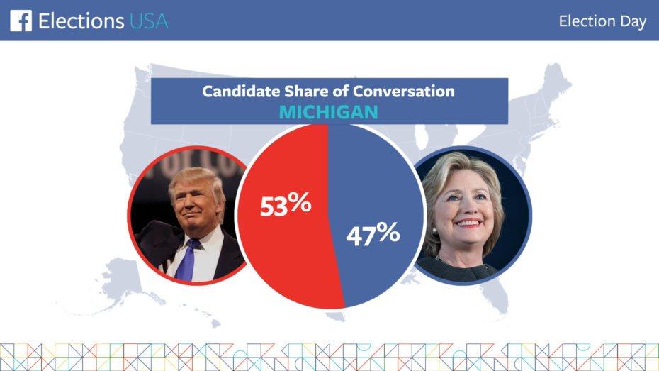 facebook-election16