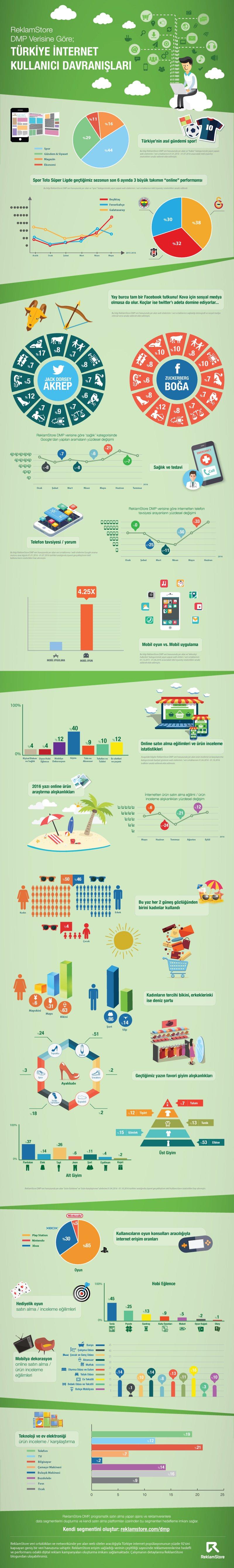 reklamstore-dmp-infografik-2016