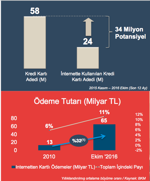bkm-express-e-ticaret