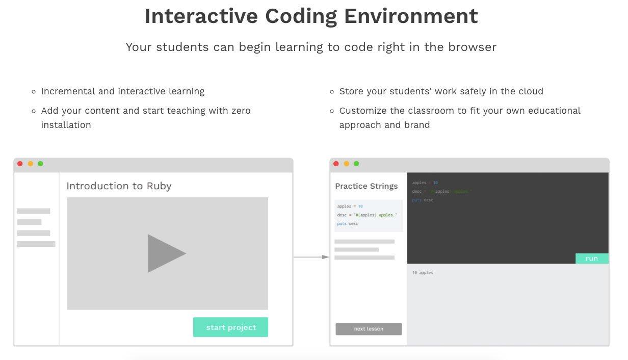 Udacity, interaktif kodlama ortamı geliştiren CloudLabs'ı satın aldı
