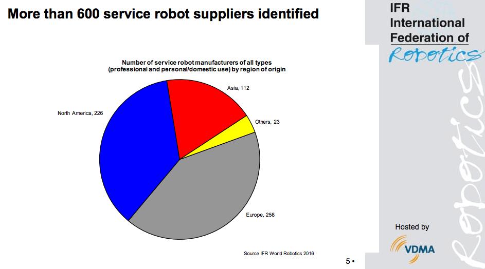 Dominos Pizza Siparişlerini Robotlara Teslim Etmeye Başladı Webrazzi