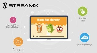 Streamx.io: Gobito, yenilenen interaktif video altyapısını yayına aldı