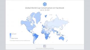 Pazarlamacılar için Facebook'un mobil ve video özellikleri, futbolun en büyük turnuvasına hazır