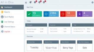 Mobil destek servisi Tuşla'dan yeni platform: All In One