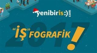 Yenibiris.com, 2017 yılına ait istihdam ve kullanım detaylarını açıkladı