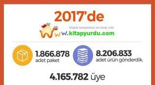 4 milyon kullanıcıya ulaşan Kitapyurdu, 2017'ne dair detayları paylaştı