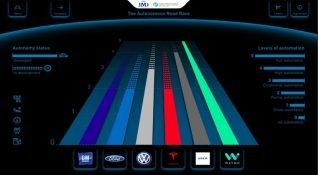 Sürücüsüz araç teknolojisi yarışında hangi şirketler ön sıralarda?