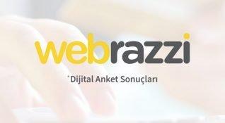 Webrazzi Dijital Anket sonuçları [İnfografik]