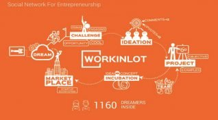 Girişimci adaylarını destekleyen platform: Workinlot