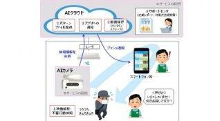 Japonlar tarafından üretilen yapay zeka odaklı güvenlik kamerası, hırsızlığın önüne geçiyor