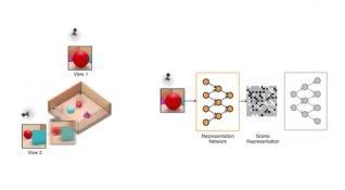 DeepMind, iki boyutlu görselleri üç boyutlu nesnelere dönüştüren yapay zeka algoritması