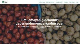 Fazla Gıda 3. yatırım turunu 2,2 milyon TL ile tamamladı