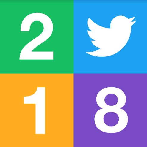 2018 yılında Twitter Türkiye'de en çok konuşulan konular