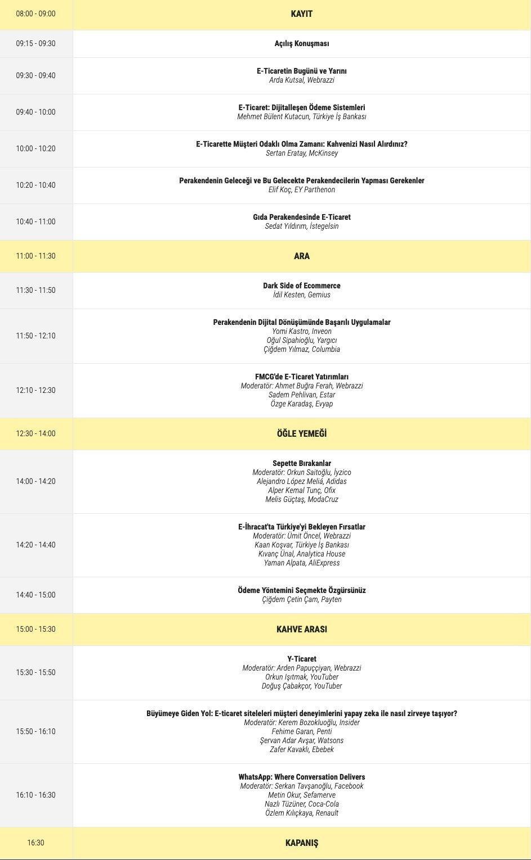 Webrazzi Eticaret 2020 Konferans Programı