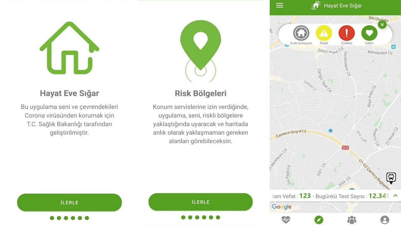 Hayat Eve Sığar uygulaması Google Play'de göründü - Webrazzi