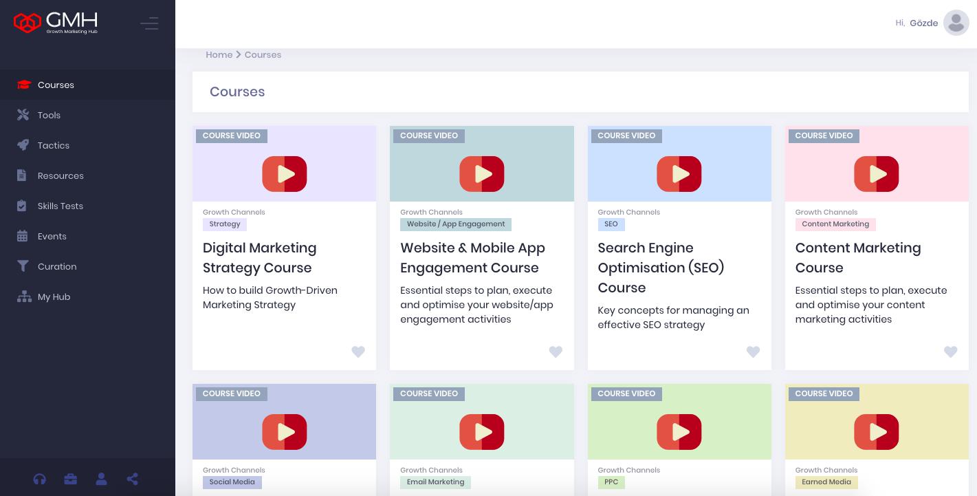 NBT'den Online Büyüme Odaklı Pazarlama Platformu: Growth Marketing Hub