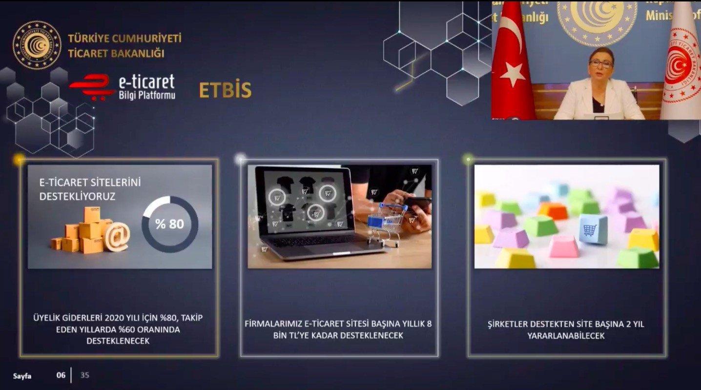 Elektronik Ticaret Bilgi Sistemi (ETBİS) ve E-Ticaret Bilgi Platformu'nun dijital lansmanı gerçekleşti 2